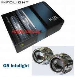 Биксеноновые линзы G5 Infolight