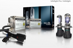 Биксенон Infolight Pro 35w New